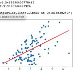 linregressグラフ