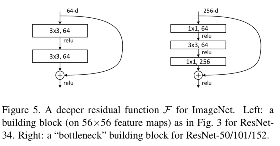 resnet2