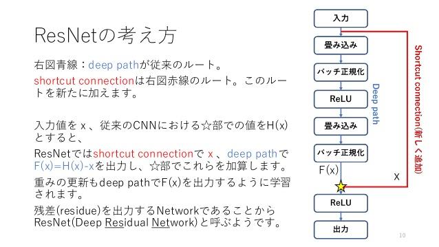 resnet1